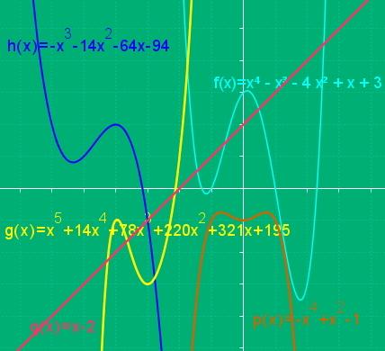 Familias de funciones algebraicas