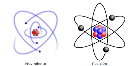 La Energía, el otro componente del Universo visible
