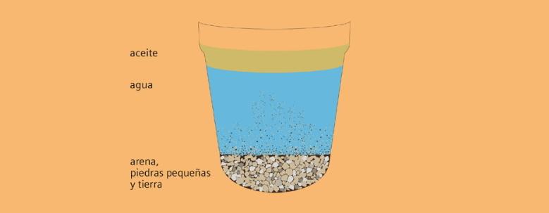 La contaminación del agua. Experimento de Medio Ambiente para niños de 4 a 7 años