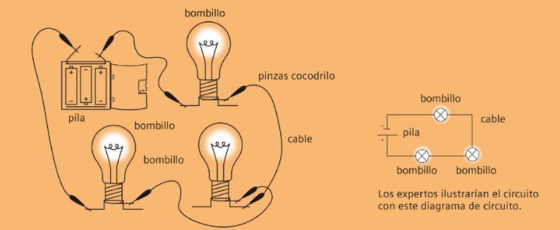 Circuitos eléctricos en serie. Experimento de electricidad para niños de 4 a 7 años