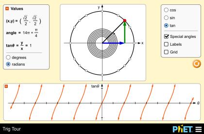 Tour trigonométrico