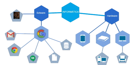 Hardware y software. Las matemáticas en un mundo tecnológico
