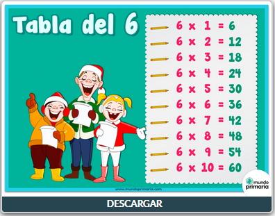Tablas de multiplicar de Navidad (MundoPrimaria)