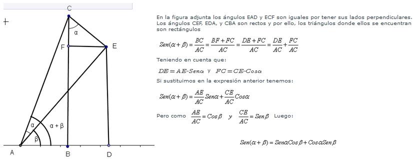 Identidades trigonométricas - 1º Bach