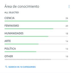 Mujeres sobre el mapa: la geolocalización como herramienta feminista