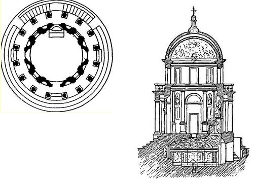 El Renacimiento: origen y desarrollo del nuevo lenguaje en arquitectura, escultura y pintura. El Renacimiento italiano.