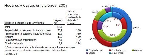 Estadística - 4º ESO