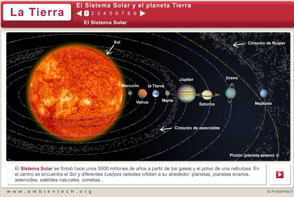 El sistema solar y el planeta Tierra