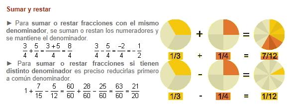 Los números racionales - 3ºESO