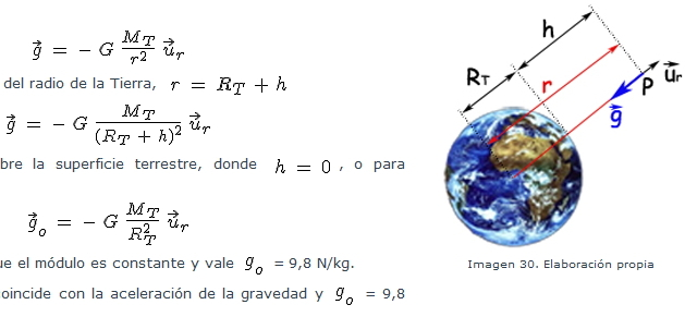 Campo gravitatorio - 2º Bach