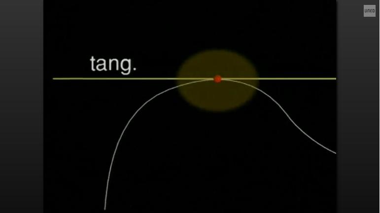 Cálculo diferencial: la derivada desde la noción de tangente (Canal UNED)