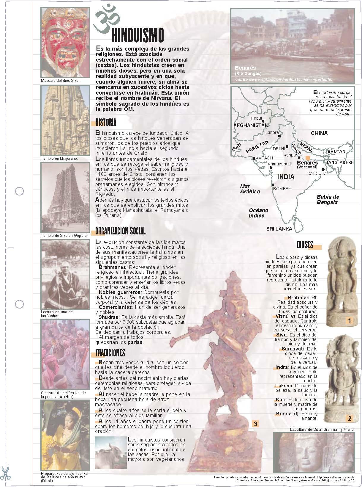 Hinduismo. Láminas de El Mundo
