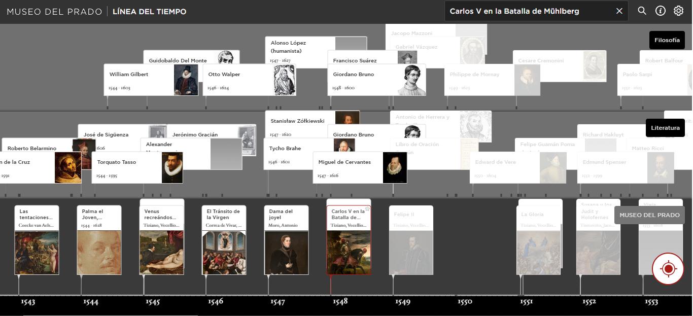Carlos I y la Contrarreforma (línea del tiempo del Museo del Prado)