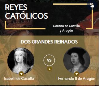 Reyes Católicos. Infografía interactiva de Genially