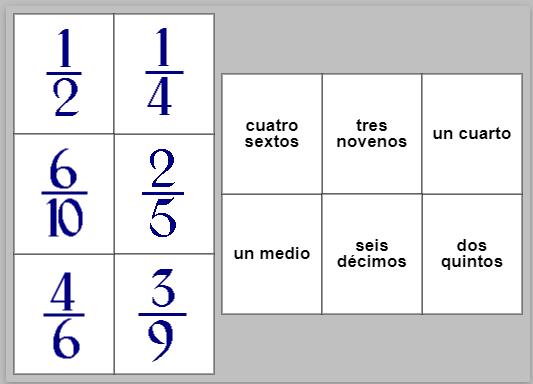 Fracciones, múltiplos y divisores