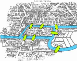 El problema de los siete puentes de Königsberg