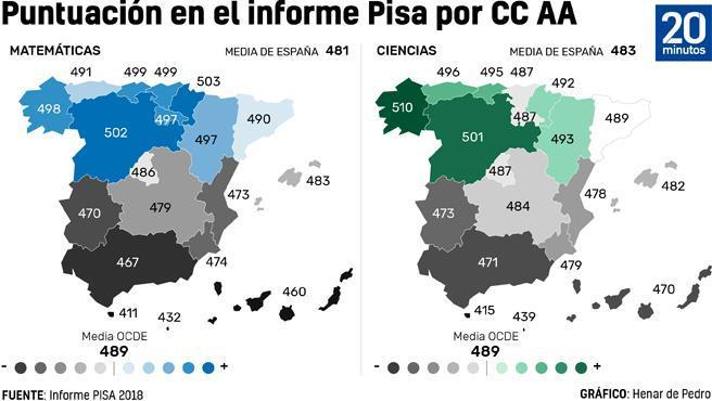 Informe PISA: España obtiene sus peores resultados en ciencias y se estanca en matemáticas
