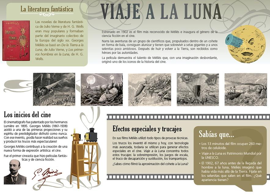 Viaje a la Luna - Georges Méliès. (Infografía de EduCaixa)