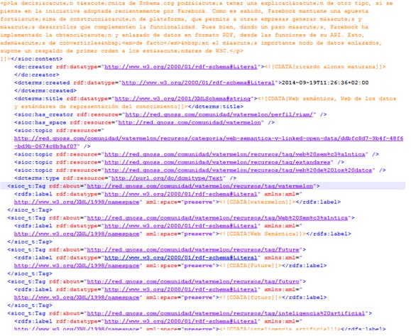 El posicionamiento web y la Web Semántica. Semantic SEO