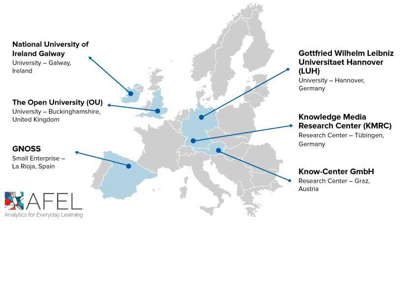 AFEL project partners -- AFEL project partners
