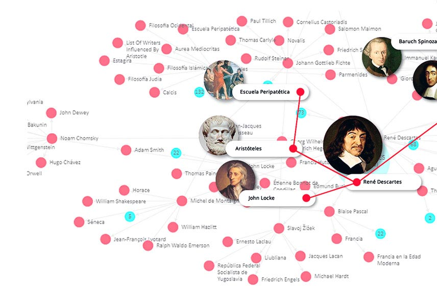 Build your own Knowledge Graphs -- Knowledge Graph
