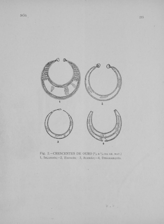 Dibujo de diferentes tipos de medialunas de oro