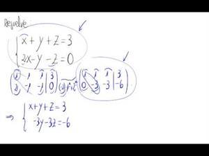 Sistemas de ecuaciones - Método de Gauss