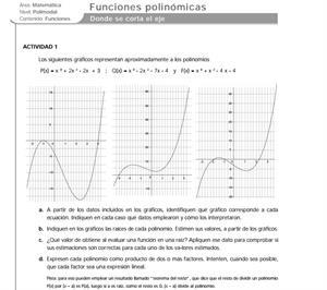 Donde se corta el eje. Funciones polinómicas y su representación gráfica