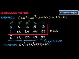 Regla de Ruffini: Teoría y Ejemplos