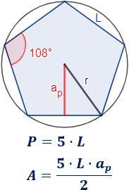 Área y perímetro del pentágono regular