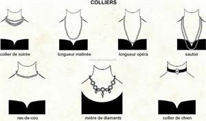 Colliers (Dictionnaire Visuel)