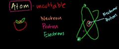 Introducción al átomo: parte 1