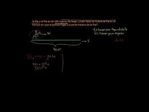 Policía a caballo:  ejercicio de álgebra (Khan Academy Español)