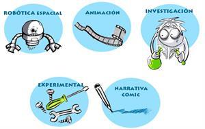 Concurso Espacial, un concurso escolar (INTA &  Kutxaespacio de la Ciencia)