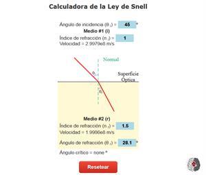 Calculadora de Ley de Snell o de ley de refracción