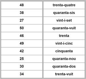 Activitats de numeració per al cicle inicial de primària