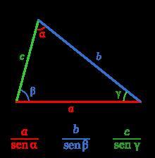 Ejercicios de Trigonometría: razones trigonométricas y teoremas del seno y coseno