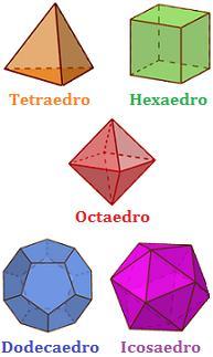 Los 5 sólidos platónicos