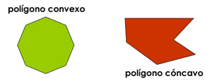 Polígonos, un Recurso Didáctico de Matemáticas (Aula 365 Argentina)