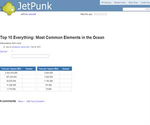 Top 10 Everything: Most Common Elements in the Ocean