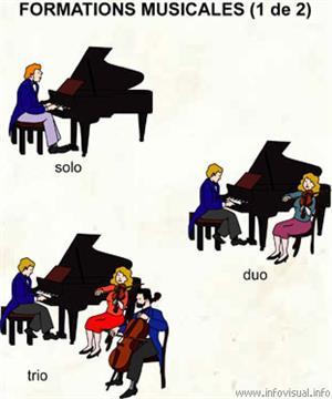 Formations musicales (1 de 2) (Dictionnaire Visuel)