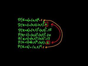 Distribución binomial 4 (Khan Academy Español)