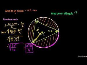 Área De Triángulo Inscrito (Khan Academy Español)