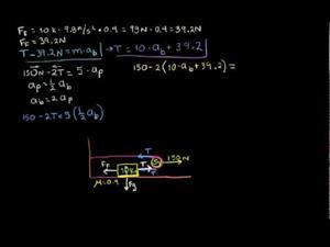 Problema de polea parte 2 (Khan Academy Español)