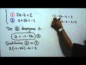 Igualdad de números complejos (JulioProfe)