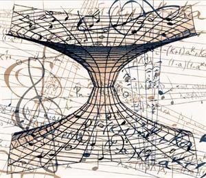 Mapa conceptual de Formas Musicales