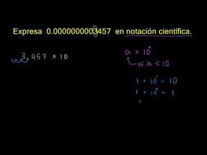 Notación científica 1 (Khan Academy Español)