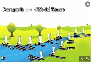 La Independencia uruguaya: el Río del Tiempo