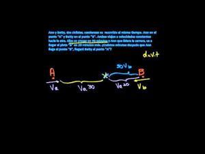 Dos bicicletas pasando: ejercicios de álgebra (Khan Academy Español)