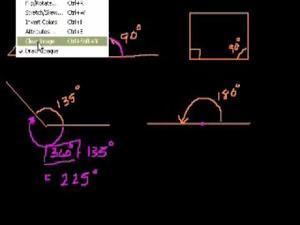 Introducción a los ángulos (Khan Academy Español)